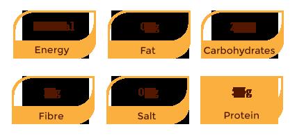 nutritional stats hotdog rolls